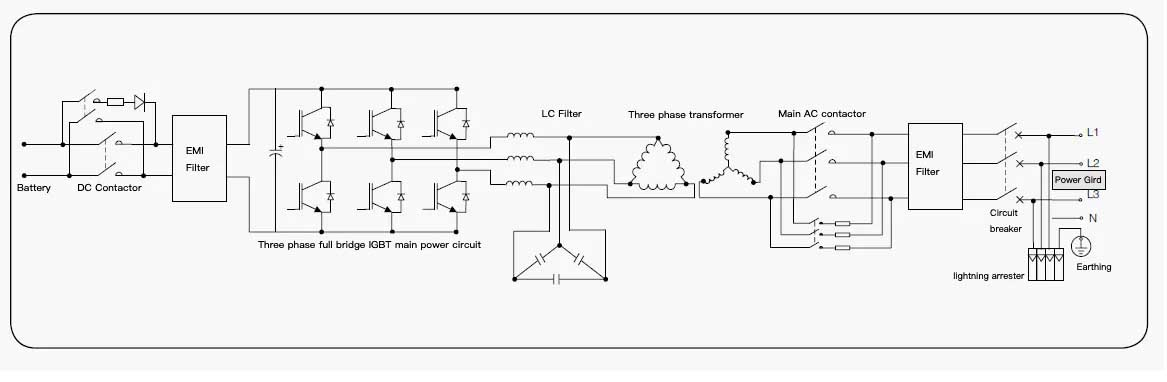 Schematic diagram of energy storage system